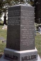 Miller Monument at Green-Wood Cemetery in Brooklyn
